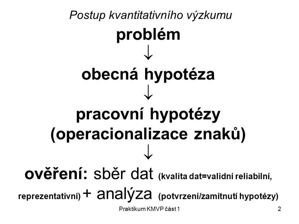 Praktikum KMVP část 12 problém  obecná hypotéza  pracovní hypotézy (operacionalizace znaků)  ověření: sběr dat (kvalita dat=validní reliabilní, reprezentativní) + analýza (potvrzení/zamítnutí hypotézy) Postup kvantitativního výzkumu