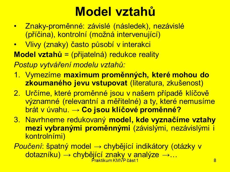 Praktikum KMVP část 18 Model vztahů Znaky-proměnné: závislé (následek), nezávislé (příčina), kontrolní (možná intervenující) Vlivy (znaky) často působí v interakci Model vztahů = (přijatelná) redukce reality Postup vytváření modelu vztahů: 1.Vymezíme maximum proměnných, které mohou do zkoumaného jevu vstupovat (literatura, zkušenost) 2.Určíme, které proměnné jsou v našem případě klíčově významné (relevantní a měřitelné) a ty, které nemusíme brát v úvahu.