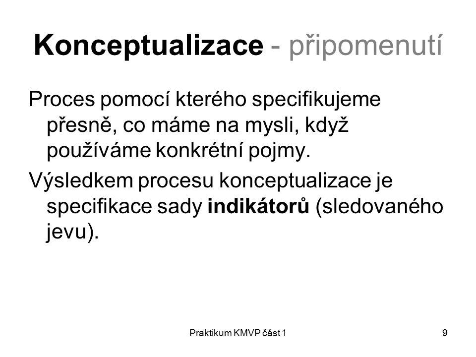 Praktikum KMVP část 19 Konceptualizace - připomenutí Proces pomocí kterého specifikujeme přesně, co máme na mysli, když používáme konkrétní pojmy.