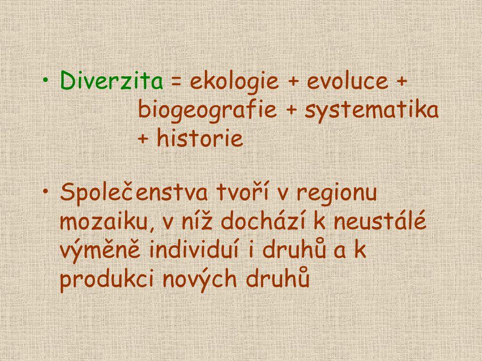 Diverzita = ekologie + evoluce + biogeografie + systematika + historie Společenstva tvoří v regionu mozaiku, v níž dochází k neustálé výměně individuí i druhů a k produkci nových druhů