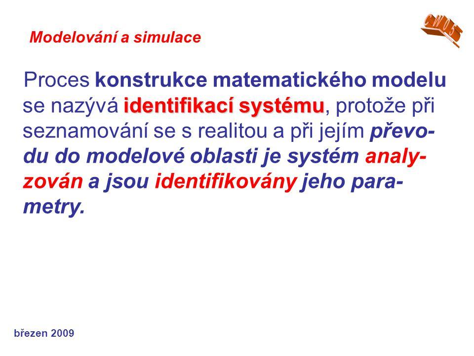březen 2009 identifikací systému Proces konstrukce matematického modelu se nazývá identifikací systému, protože při seznamování se s realitou a při je