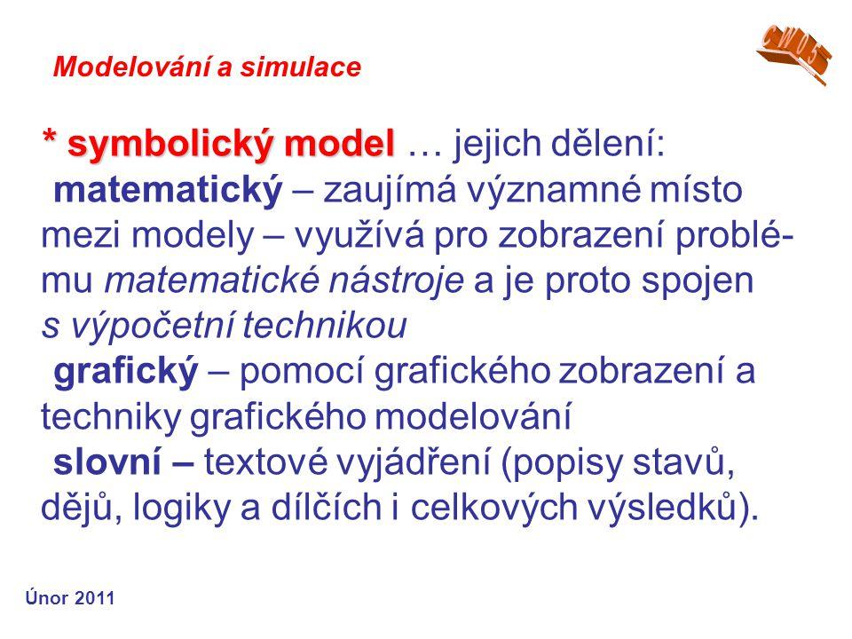 * symbolický model * symbolický model … jejich dělení: matematický – zaujímá významné místo mezi modely – využívá pro zobrazení problé- mu matematické