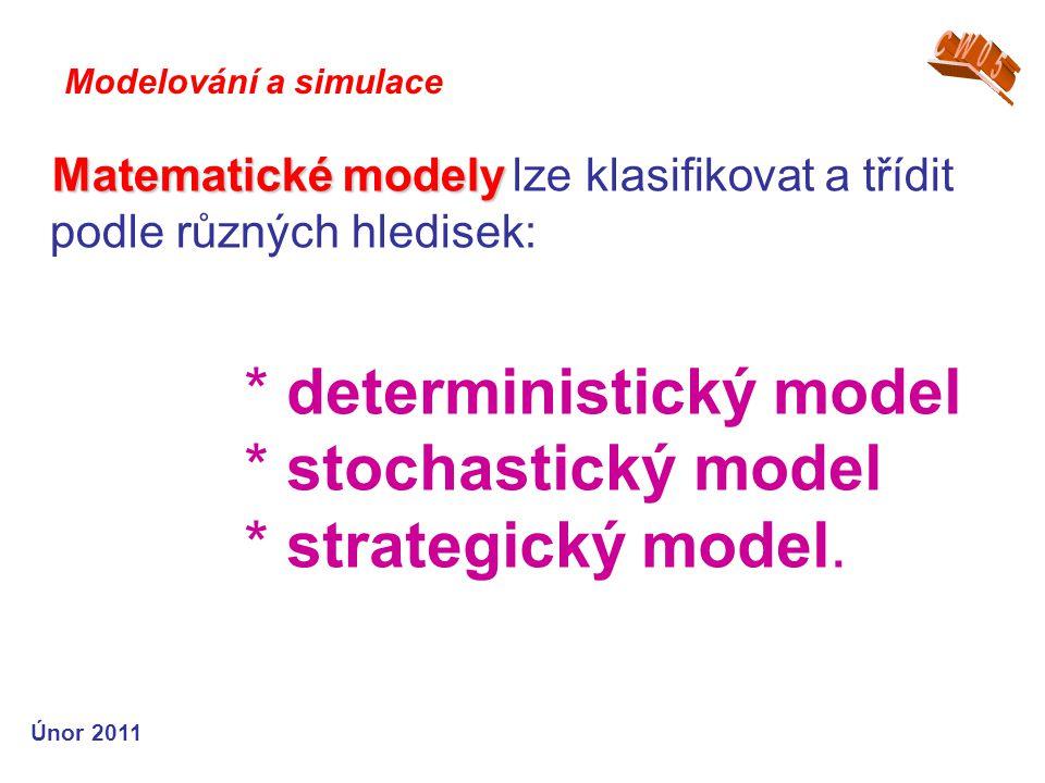 Matematické modely Matematické modely lze klasifikovat a třídit podle různých hledisek: Modelování a simulace Únor 2011 * deterministický model * stoc