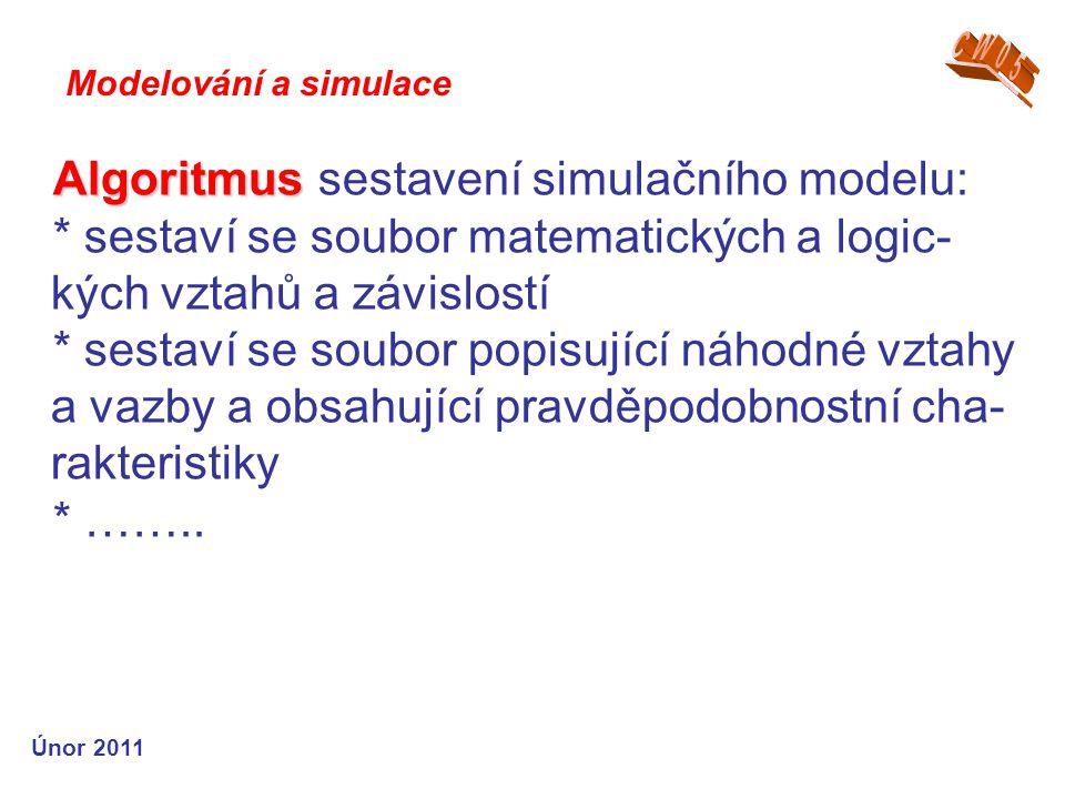 Algoritmus Algoritmus sestavení simulačního modelu: * sestaví se soubor matematických a logic- kých vztahů a závislostí * sestaví se soubor popisující