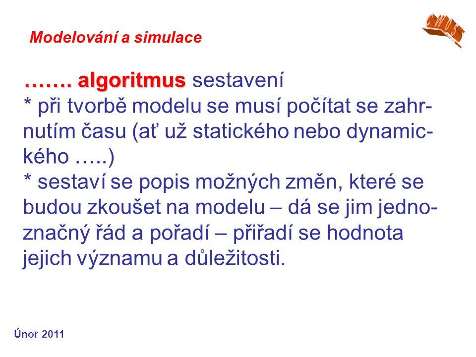 ……. algoritmus ……. algoritmus sestavení * při tvorbě modelu se musí počítat se zahr- nutím času (ať už statického nebo dynamic- kého …..) * sestaví se