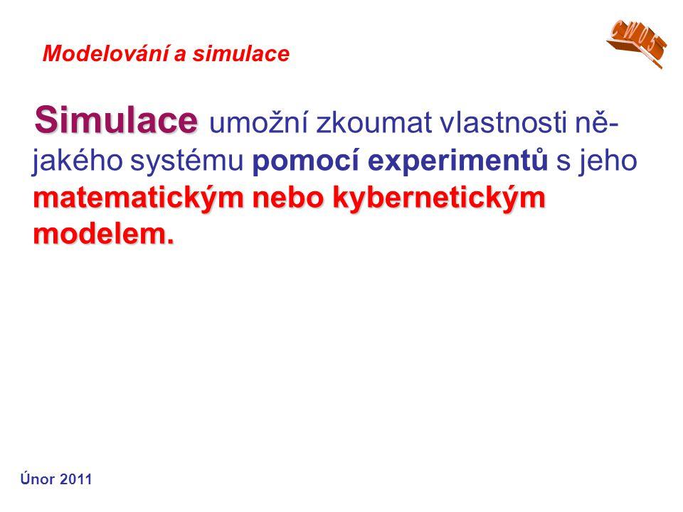 Simulace matematickým nebo kybernetickým modelem. Simulace umožní zkoumat vlastnosti ně- jakého systému pomocí experimentů s jeho matematickým nebo ky