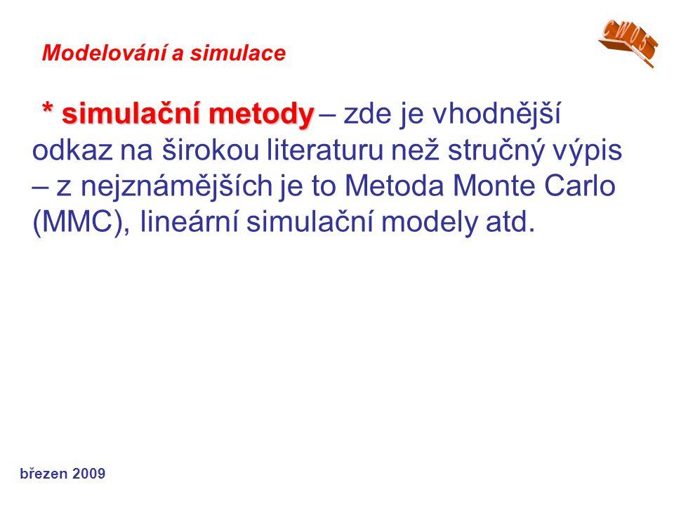 březen 2009 * simulační metody * simulační metody – zde je vhodnější odkaz na širokou literaturu než stručný výpis – z nejznámějších je to Metoda Mont