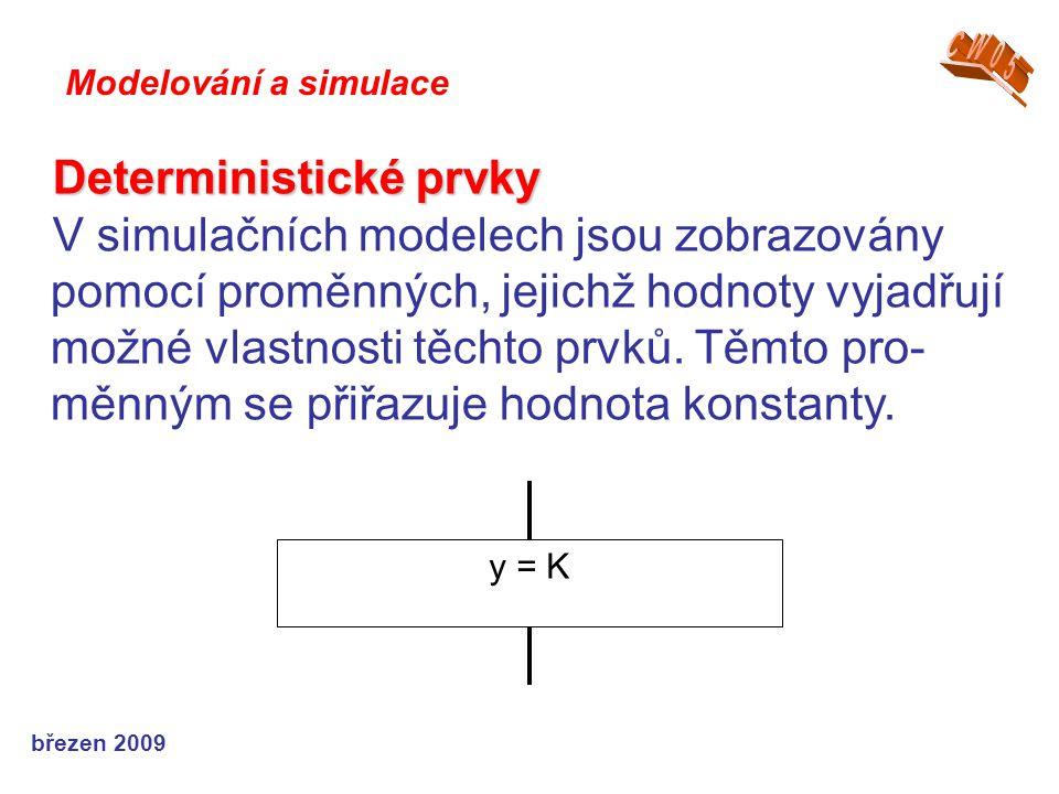 březen 2009 Deterministické prvky V simulačních modelech jsou zobrazovány pomocí proměnných, jejichž hodnoty vyjadřují možné vlastnosti těchto prvků.