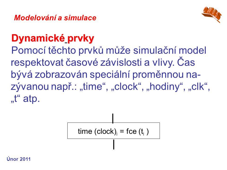 Dynamicképrvky Dynamické prvky Pomocí těchto prvků může simulační model respektovat časové závislosti a vlivy. Čas bývá zobrazován speciální proměnnou