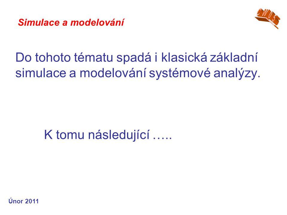 Do tohoto tématu spadá i klasická základní simulace a modelování systémové analýzy. K tomu následující ….. Simulace a modelování Únor 2011