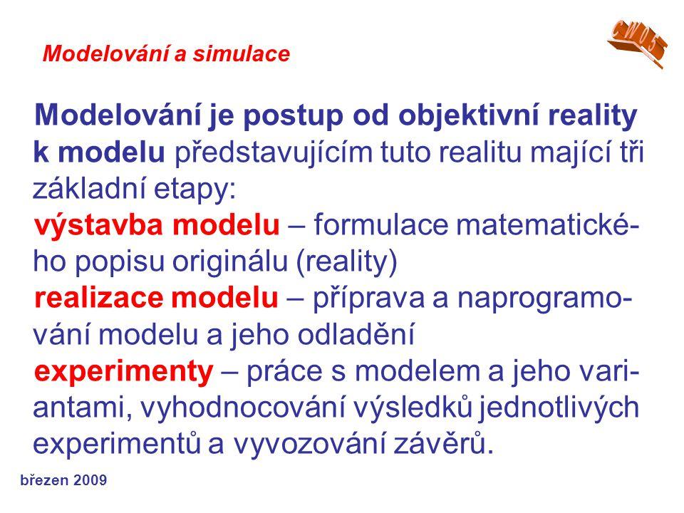 březen 2009 Modelování je postup od objektivní reality k modelu představujícím tuto realitu mající tři základní etapy: výstavba modelu – formulace mat