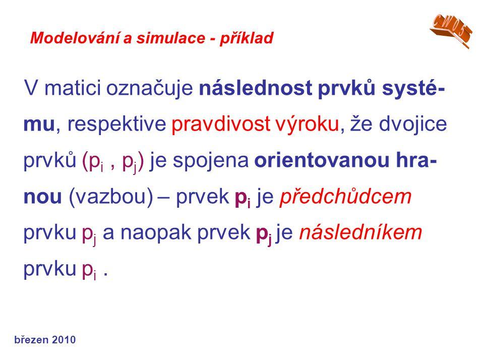 březen 2010 V matici označuje následnost prvků systé- mu, respektive pravdivost výroku, že dvojice prvků (p i, p j ) je spojena orientovanou hra- nou