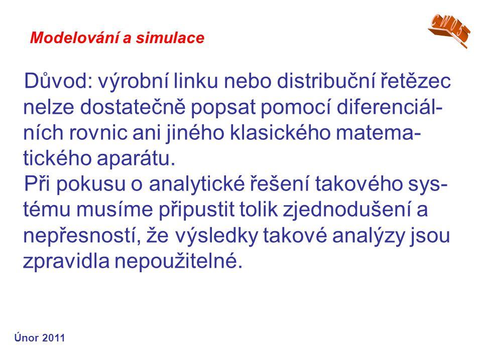 Důvod: výrobní linku nebo distribuční řetězec nelze dostatečně popsat pomocí diferenciál- ních rovnic ani jiného klasického matema- tického aparátu. P