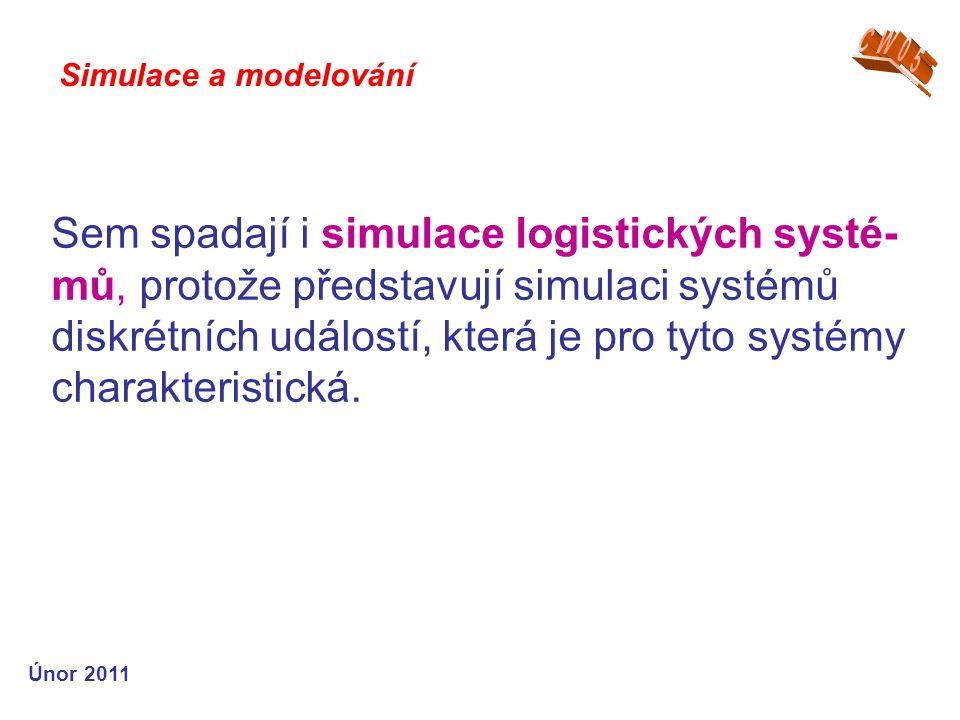 Sem spadají i simulace logistických systé- mů, protože představují simulaci systémů diskrétních událostí, která je pro tyto systémy charakteristická.