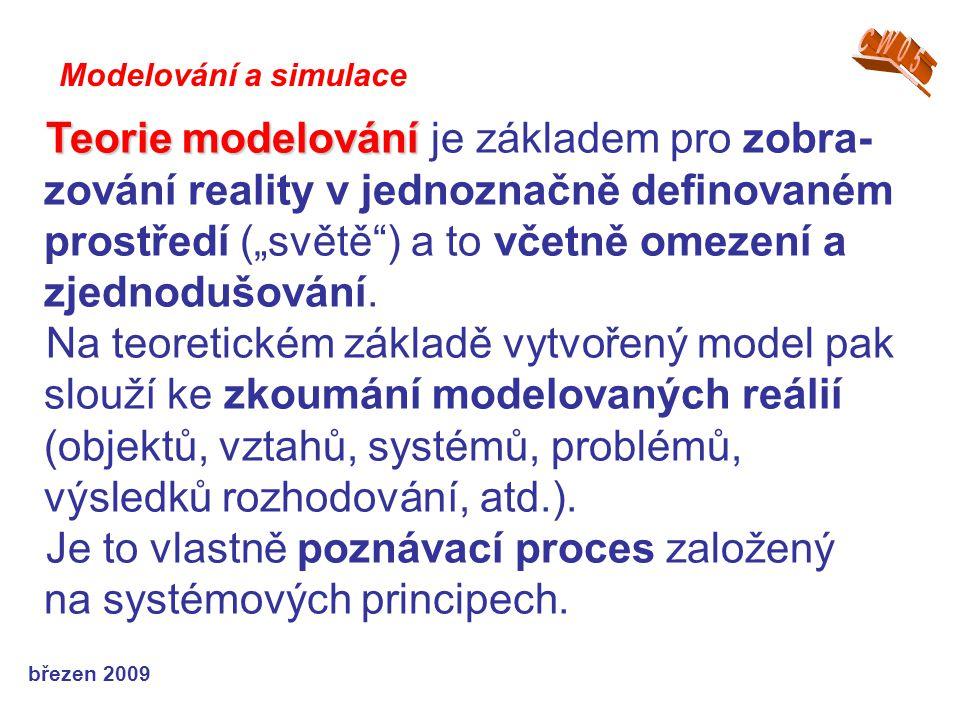 """březen 2009 Teorie modelování Teorie modelování je základem pro zobra- zování reality v jednoznačně definovaném prostředí (""""světě"""") a to včetně omezen"""