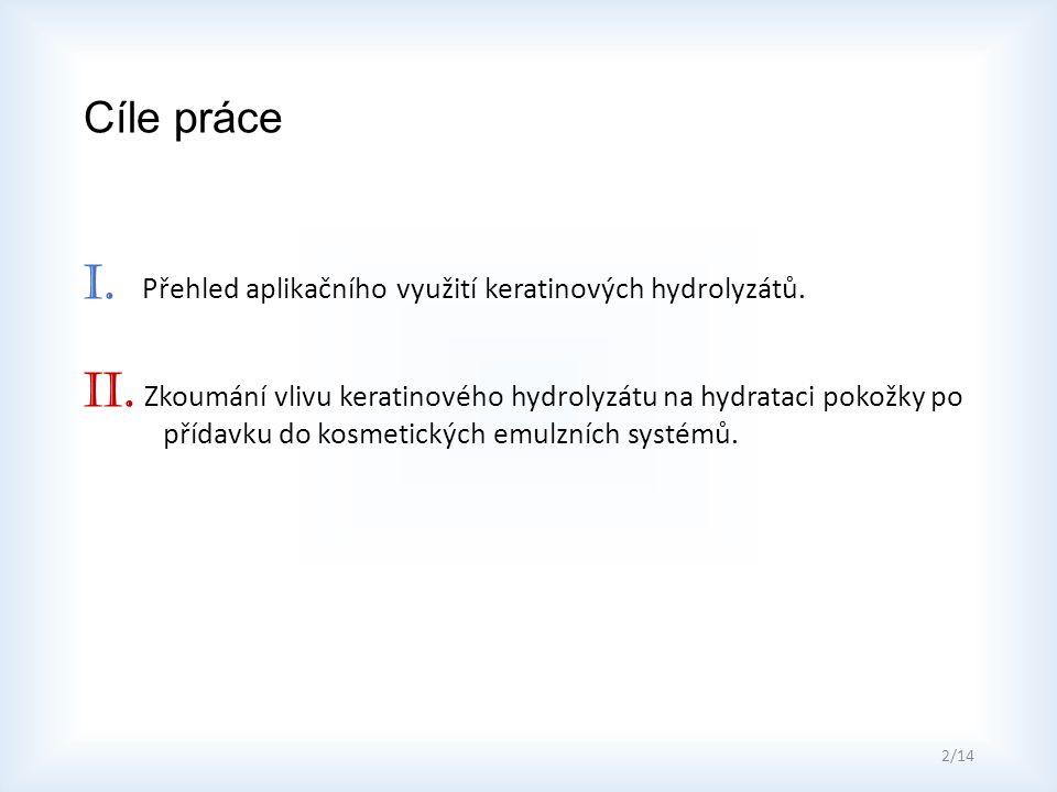 Cíle práce I. Přehled aplikačního využití keratinových hydrolyzátů. II. Zkoumání vlivu keratinového hydrolyzátu na hydrataci pokožky po přídavku do ko