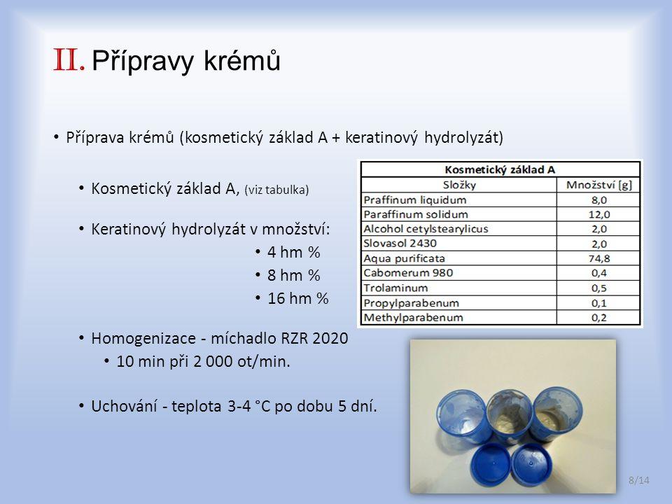 II. Přípravy krémů Příprava krémů (kosmetický základ A + keratinový hydrolyzát) Kosmetický základ A, (viz tabulka) Keratinový hydrolyzát v množství: 4