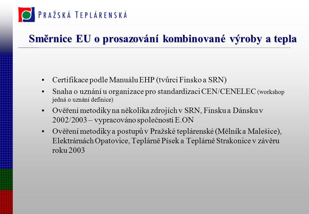 Směrnice EU o prosazování kombinované výroby a tepla Certifikace podle Manuálu EHP (tvůrci Finsko a SRN) Snaha o uznání u organizace pro standardizaci CEN/CENELEC (workshop jedná o uznání definice) Ověření metodiky na několika zdrojích v SRN, Finsku a Dánsku v 2002/2003 – vypracováno společností E.ON Ověření metodiky a postupů v Pražské teplárenské (Mělník a Malešice), Elektrárnách Opatovice, Teplárně Písek a Teplárně Strakonice v závěru roku 2003
