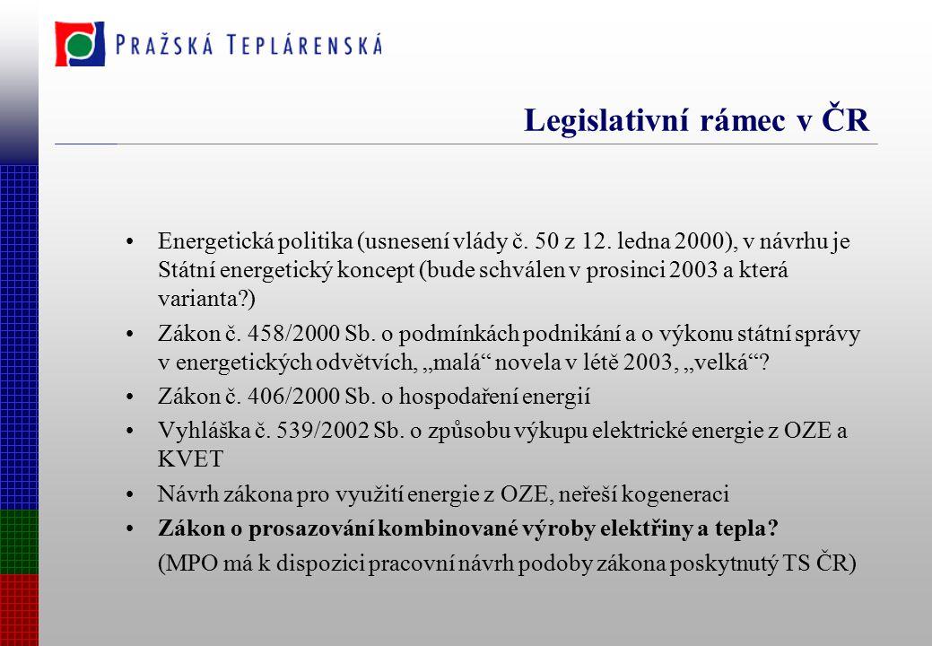 Legislativní rámec v ČR Energetická politika (usnesení vlády č.