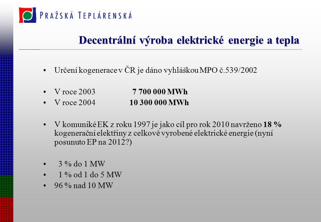 Decentrální výroba elektrické energie a tepla Určení kogenerace v ČR je dáno vyhláškou MPO č.539/2002 V roce 2003 7 700 000 MWh V roce 2004 10 300 000 MWh V komuniké EK z roku 1997 je jako cíl pro rok 2010 navrženo 18 % kogenerační elektřiny z celkově vyrobené elektrické energie (nyní posunuto EP na 2012?) 3 % do 1 MW 1 % od 1 do 5 MW 96 % nad 10 MW