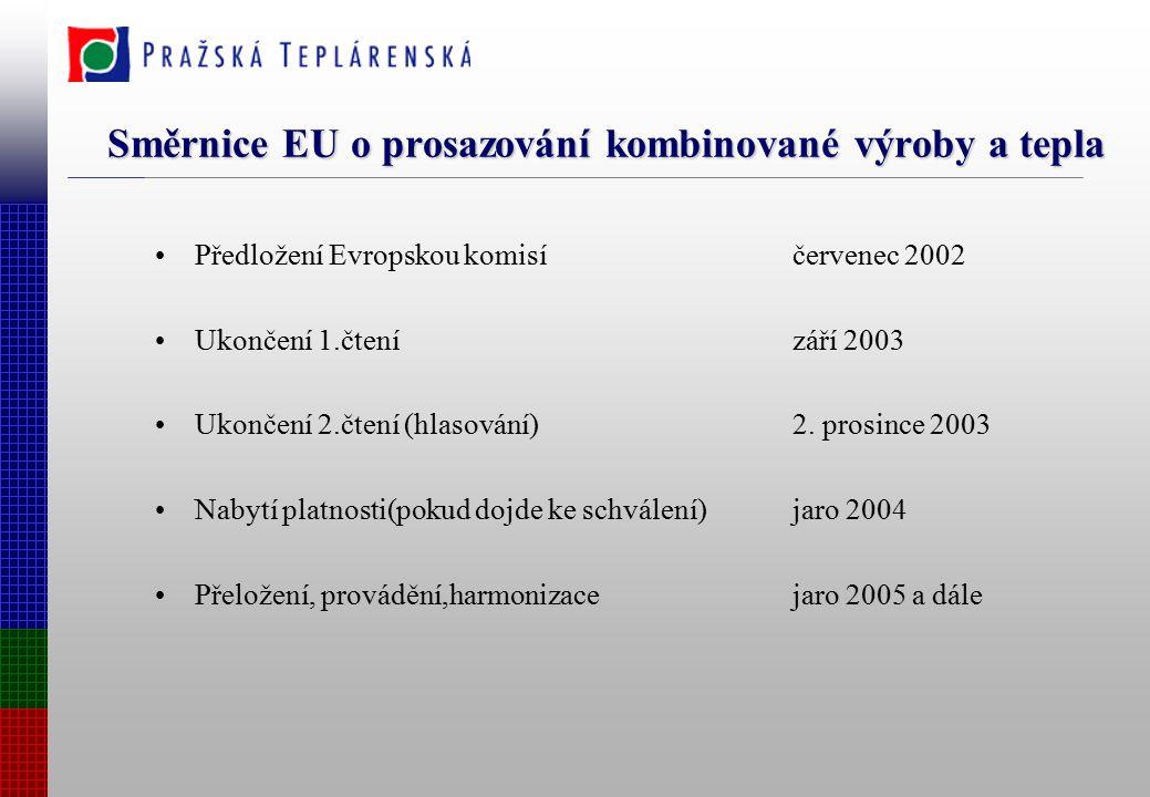 Směrnice EU o prosazování kombinované výroby a tepla Předložení Evropskou komisí červenec 2002 Ukončení 1.čtenízáří 2003 Ukončení 2.čtení (hlasování)2.
