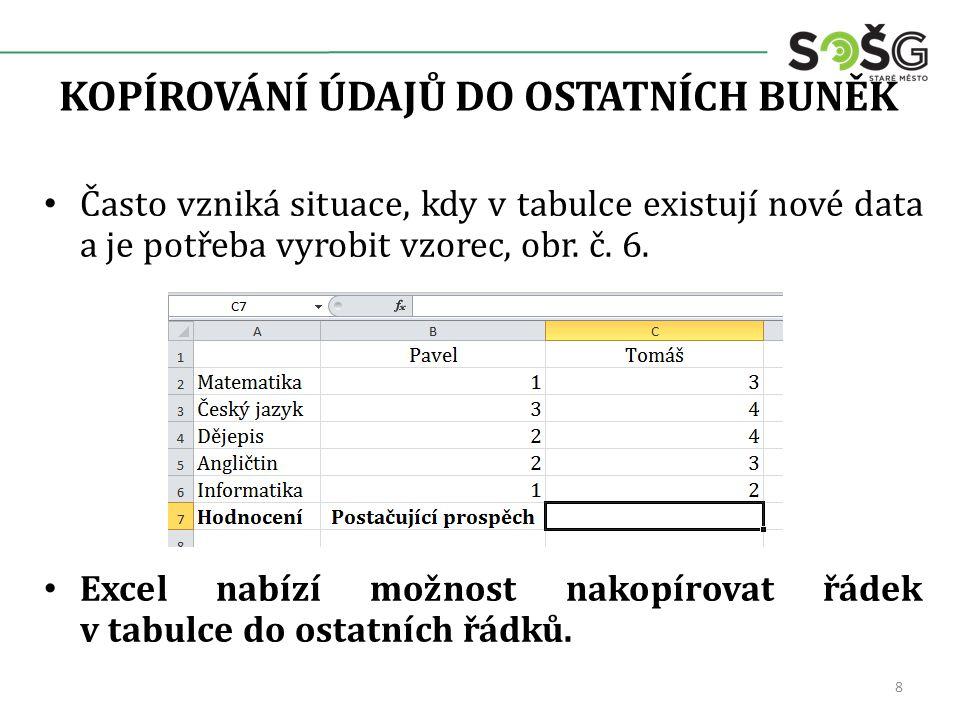 KOPÍROVÁNÍ ÚDAJŮ DO OSTATNÍCH BUNĚK Často vzniká situace, kdy v tabulce existují nové data a je potřeba vyrobit vzorec, obr.