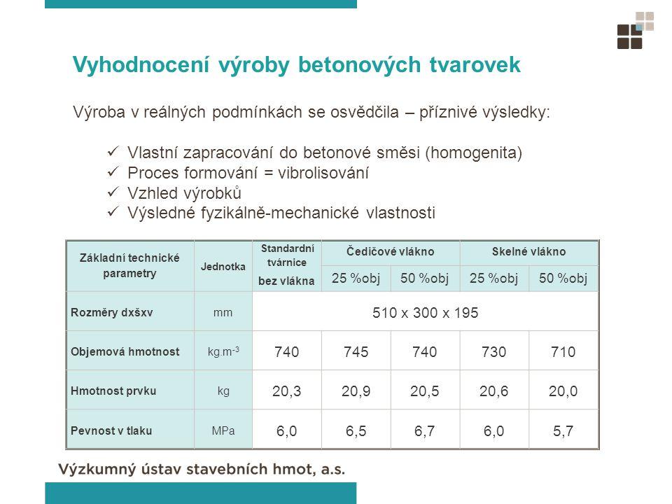 Základní technické parametry Jednotka Standardní tvárnice bez vlákna Čedičové vláknoSkelné vlákno 25 %obj50 %obj25 %obj50 %obj Rozměry dxšxvmm 510 x 300 x 195 Objemová hmotnostkg.m -3 740745740730710 Hmotnost prvkukg 20,320,920,520,620,0 Pevnost v tlakuMPa 6,06,56,76,05,7 Vyhodnocení výroby betonových tvarovek Výroba v reálných podmínkách se osvědčila – příznivé výsledky: Vlastní zapracování do betonové směsi (homogenita) Proces formování = vibrolisování Vzhled výrobků Výsledné fyzikálně-mechanické vlastnosti