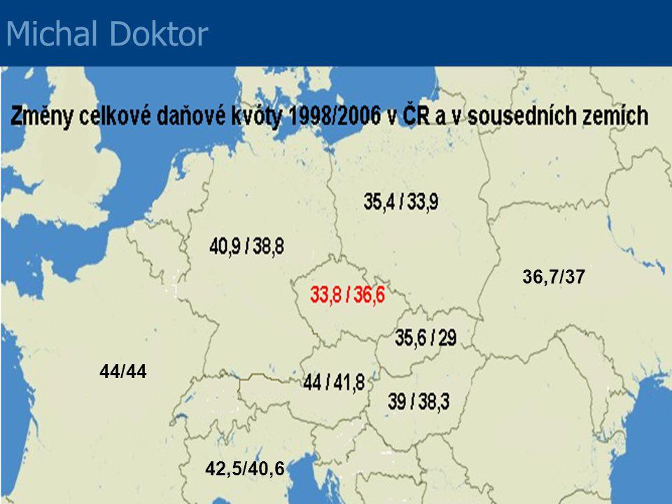 Ztráta konkurenceschopnosti ČR vůči sousedním zemím ( % změny daňové kvóty v letech 1998 a 2006) Michal Doktor