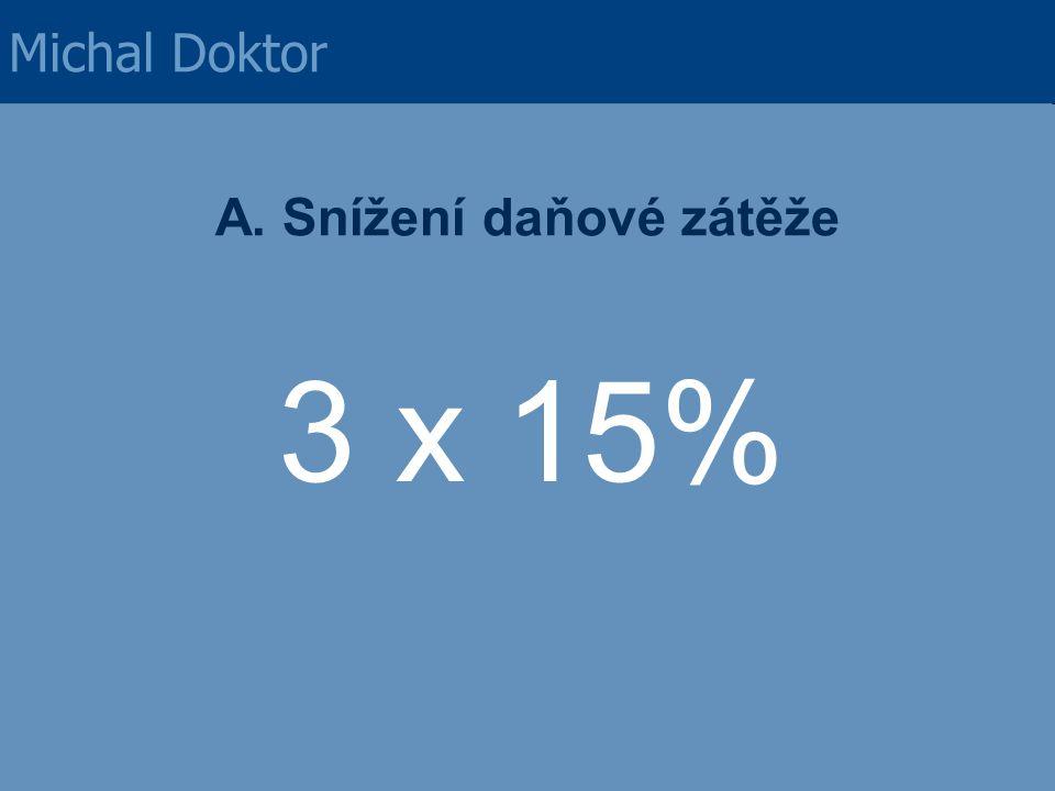 3 x 15% Daň z příjmu fyzických osob 15% Daň z příjmu právnických osob - 21% pro rok 2008 - 20% pro rok 2009 - 19% pro rok 2010 - 17% pro rok 2014 - pro rok 2016 15% DPH 15% Michal Doktor