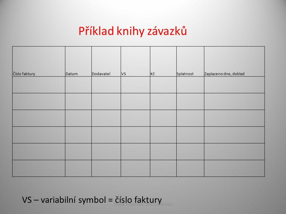 Číslo fakturyDatumDodavatelVSKčSplatnostZaplaceno dne, doklad Příklad knihy závazků VS – variabilní symbol = číslo faktury Ivana Francová, SOU Liběchov