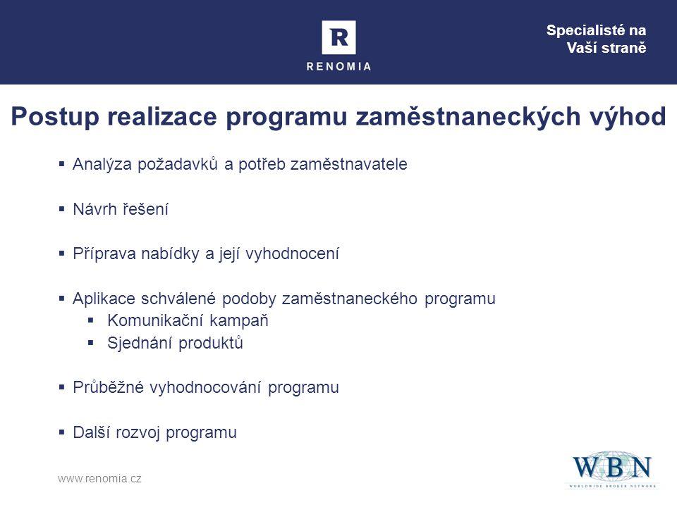 Specialisté na Vaší straně www.renomia.cz Postup realizace programu zaměstnaneckých výhod  Analýza požadavků a potřeb zaměstnavatele  Návrh řešení 