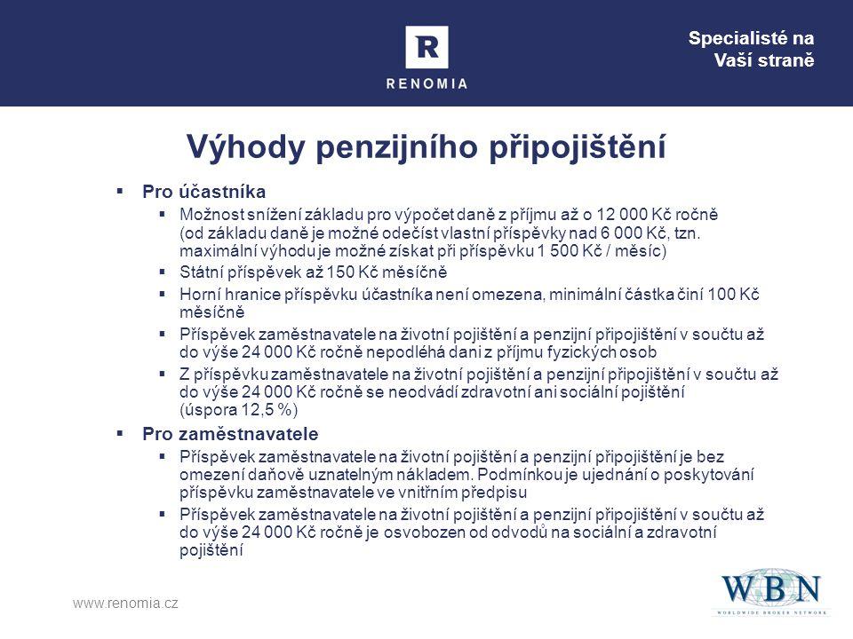 Specialisté na Vaší straně www.renomia.cz Výhody penzijního připojištění  Pro účastníka  Možnost snížení základu pro výpočet daně z příjmu až o 12 0