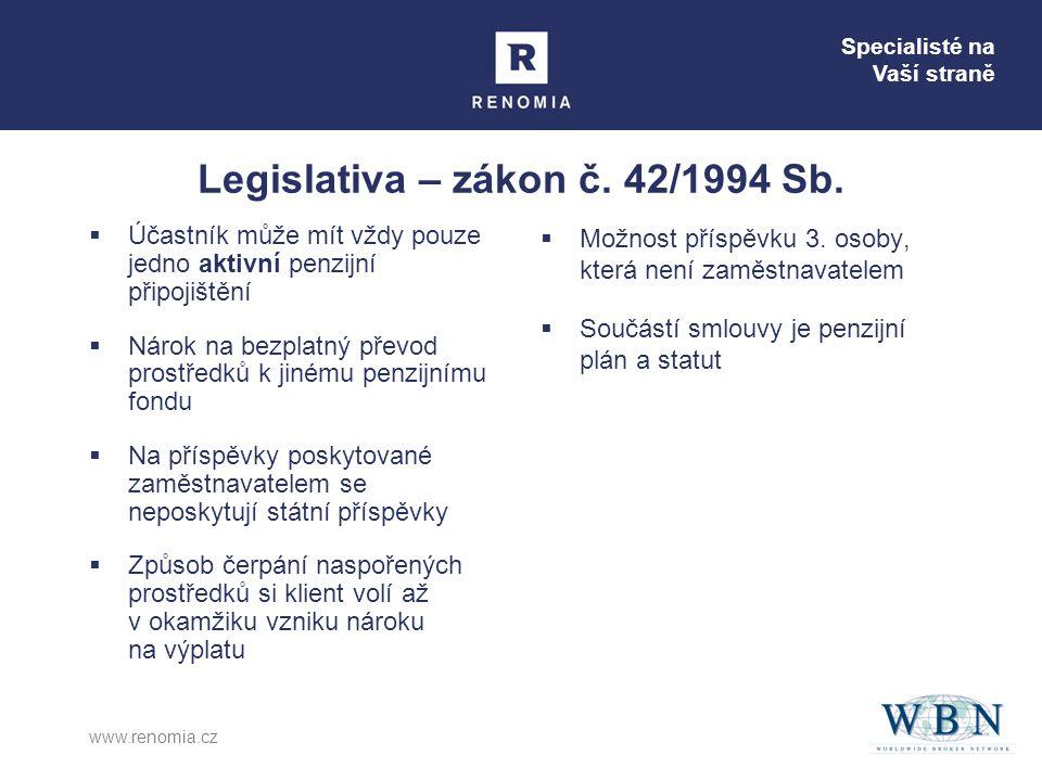 Specialisté na Vaší straně www.renomia.cz Legislativa – zákon č. 42/1994 Sb.  Účastník může mít vždy pouze jedno aktivní penzijní připojištění  Náro