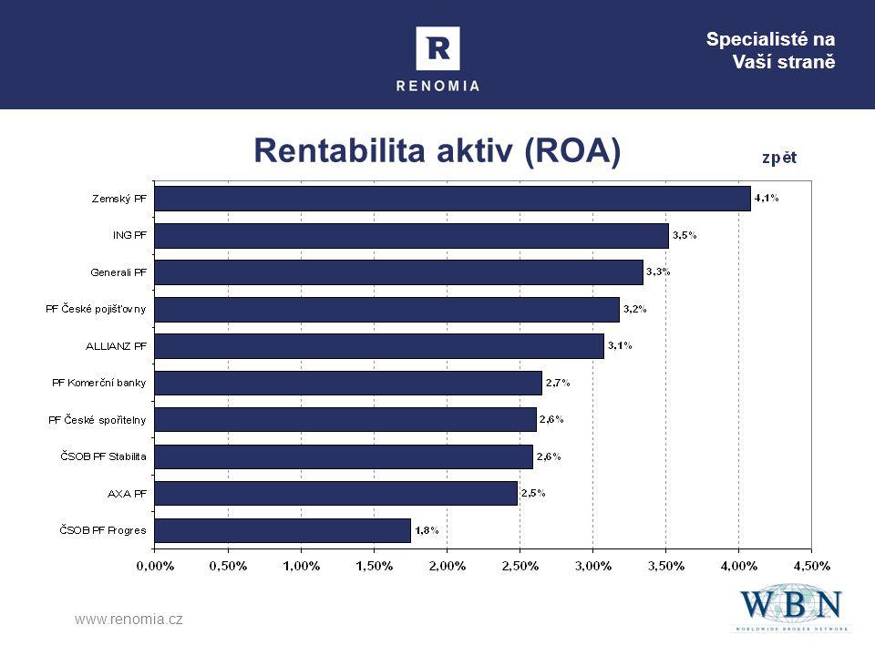 Specialisté na Vaší straně www.renomia.cz Rentabilita aktiv (ROA)