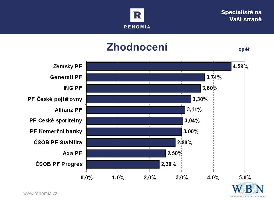 Specialisté na Vaší straně www.renomia.cz Zhodnocení