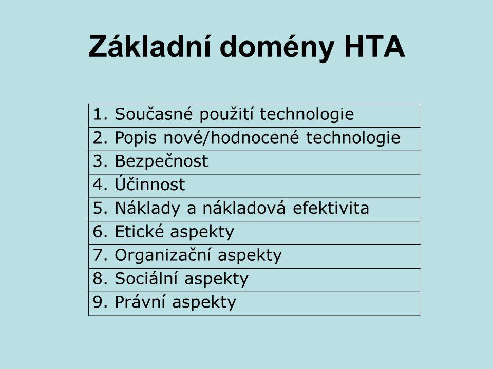 Základní domény HTA 1. Současné použití technologie 2. Popis nové/hodnocené technologie 3. Bezpečnost 4. Účinnost 5. Náklady a nákladová efektivita 6.
