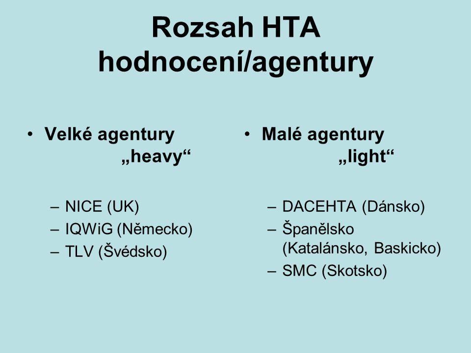 """Rozsah HTA hodnocení/agentury Velké agentury """"heavy"""" –NICE (UK) –IQWiG (Německo) –TLV (Švédsko) Malé agentury """"light"""" –DACEHTA (Dánsko) –Španělsko (Ka"""