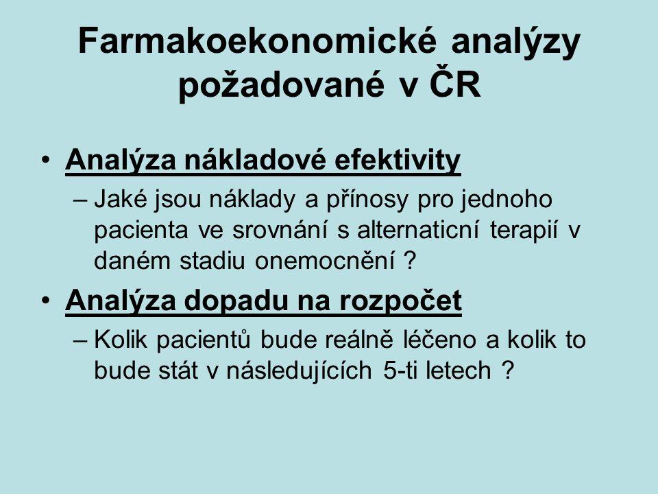 Farmakoekonomické analýzy požadované v ČR Analýza nákladové efektivity –Jaké jsou náklady a přínosy pro jednoho pacienta ve srovnání s alternaticní te