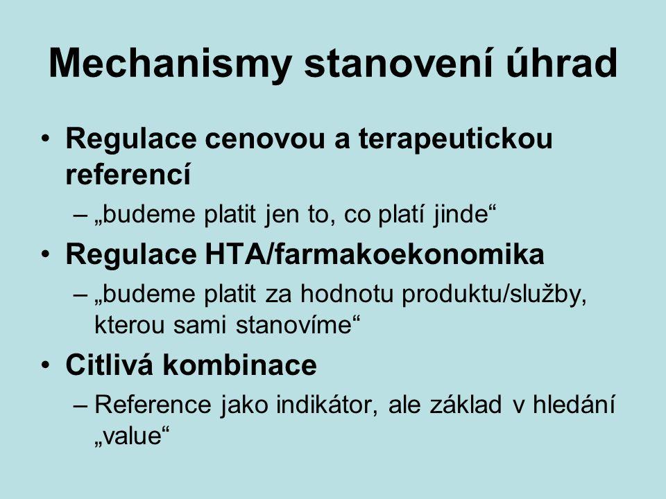 """Mechanismy stanovení úhrad Regulace cenovou a terapeutickou referencí –""""budeme platit jen to, co platí jinde"""" Regulace HTA/farmakoekonomika –""""budeme p"""