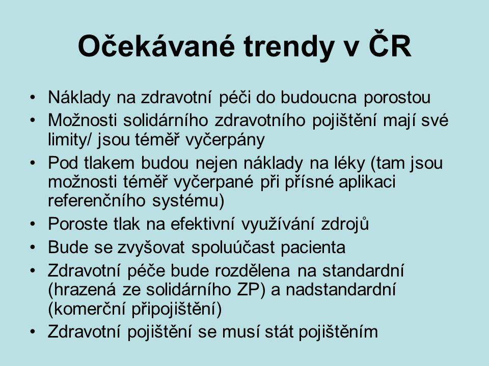Očekávané trendy v ČR Náklady na zdravotní péči do budoucna porostou Možnosti solidárního zdravotního pojištění mají své limity/ jsou téměř vyčerpány