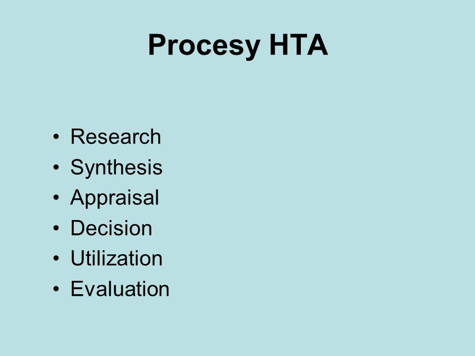 Hodnocení a rozhodnutí by měla být oddělena Analýza, zhodnocení /assessment/ Appraisal Rozhodnutí /decision/ Jedná se odborný proces na základě pravidel HTA a EBM Nemá žádné jiné ekonomické ani politické vlivy Obvykle ji provádějí nezávislé HTA agentury Založené na důkazech Do rozhodnutí promlouvají i jiné než farmakoekonomické/vědecké argumenty Účastní se ho zejména plátci, ale také pacienti a poskytovatelé