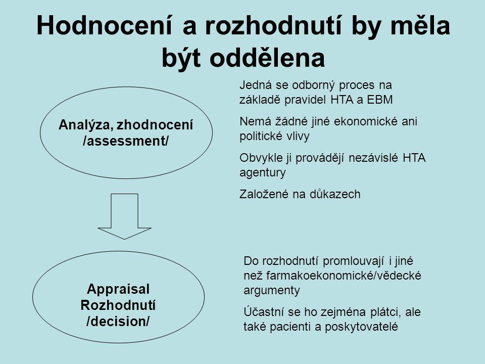 Hodnocení a rozhodnutí by měla být oddělena Analýza, zhodnocení /assessment/ Appraisal Rozhodnutí /decision/ Jedná se odborný proces na základě pravid