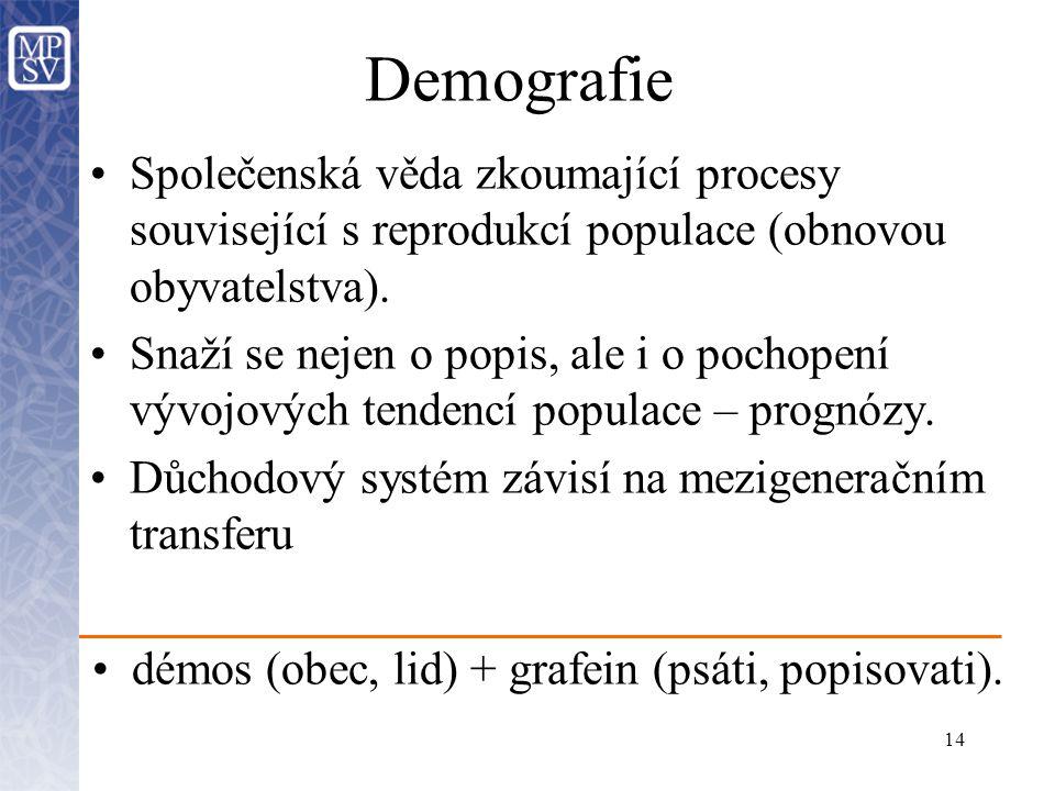 14 Demografie Společenská věda zkoumající procesy související s reprodukcí populace (obnovou obyvatelstva). Snaží se nejen o popis, ale i o pochopení