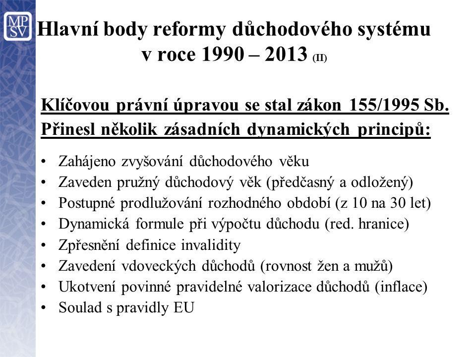 Hlavní body reformy důchodového systému v roce 1990 – 2013 (II) Klíčovou právní úpravou se stal zákon 155/1995 Sb. Přinesl několik zásadních dynamický
