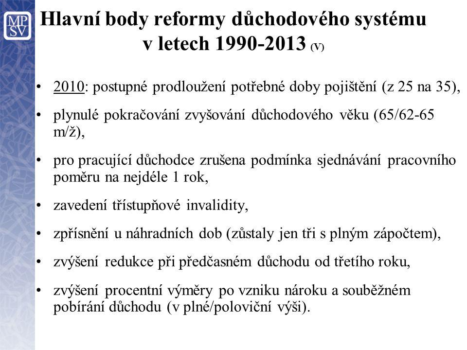 Hlavní body reformy důchodového systému v letech 1990-2013 (V) 2010: postupné prodloužení potřebné doby pojištění (z 25 na 35), plynulé pokračování zv