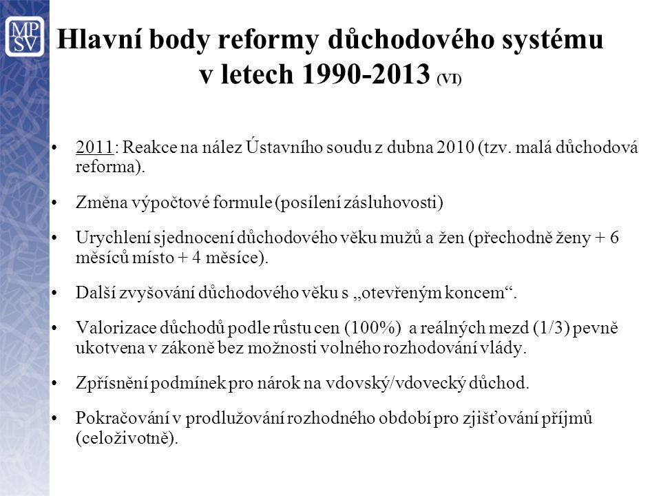 Hlavní body reformy důchodového systému v letech 1990-2013 (VI) 2011: Reakce na nález Ústavního soudu z dubna 2010 (tzv. malá důchodová reforma). Změn