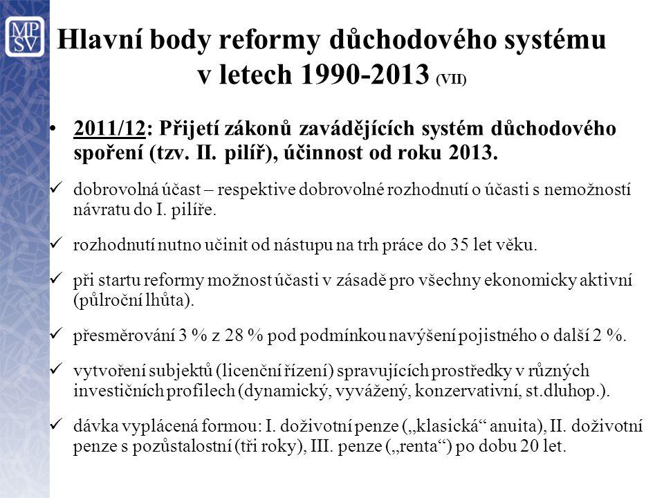 Hlavní body reformy důchodového systému v letech 1990-2013 (VII) 2011/12: Přijetí zákonů zavádějících systém důchodového spoření (tzv. II. pilíř), úči