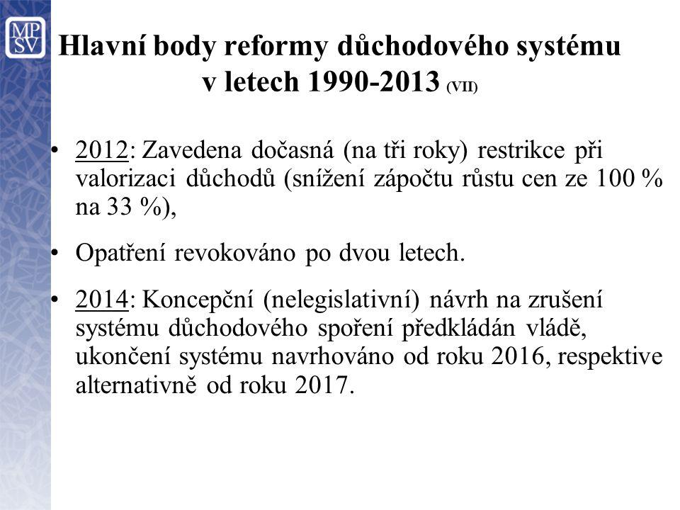 Hlavní body reformy důchodového systému v letech 1990-2013 (VII) 2012: Zavedena dočasná (na tři roky) restrikce při valorizaci důchodů (snížení zápočt