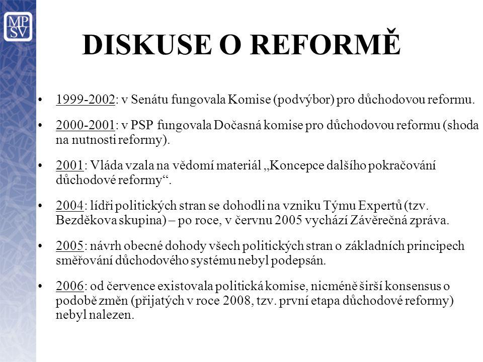 DISKUSE O REFORMĚ 1999-2002: v Senátu fungovala Komise (podvýbor) pro důchodovou reformu. 2000-2001: v PSP fungovala Dočasná komise pro důchodovou ref