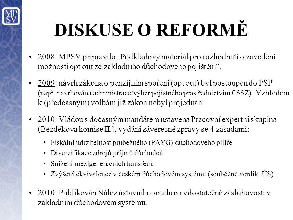 """DISKUSE O REFORMĚ 2008: MPSV připravilo """"Podkladový materiál pro rozhodnutí o zavedení možnosti opt out ze základního důchodového pojištění"""". 2009: ná"""